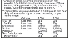 Footnotes_HoneyNutCheerios_Nutrition Facts